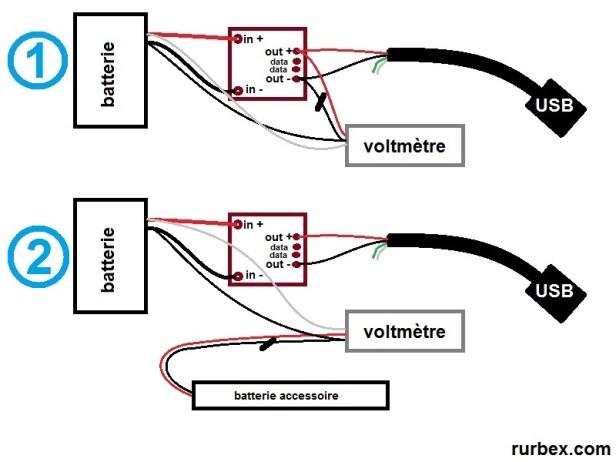 voltmètre contrôle